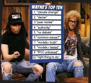 Waynes World...Waynes World....climate change...excellent!