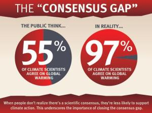 sks_Consensus_Gap