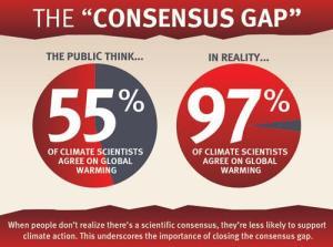 sks_Consensus_Gap